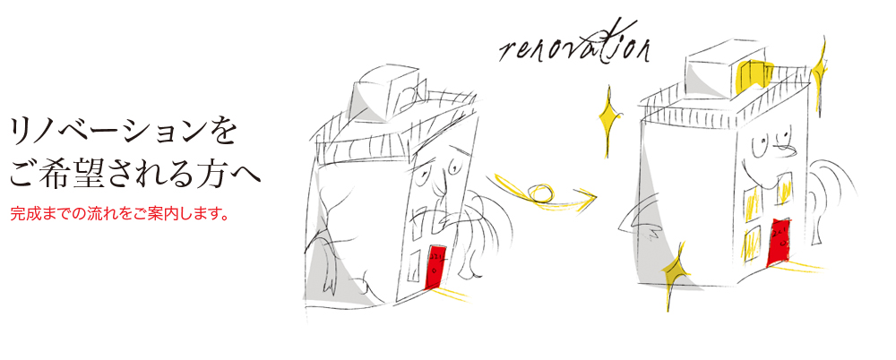 rennovation2